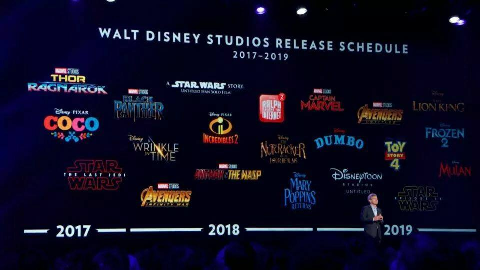 Kalendár filmov štúdia Disney od roku 2017 (tie čo sme ešte nevideli) až do roku 2019